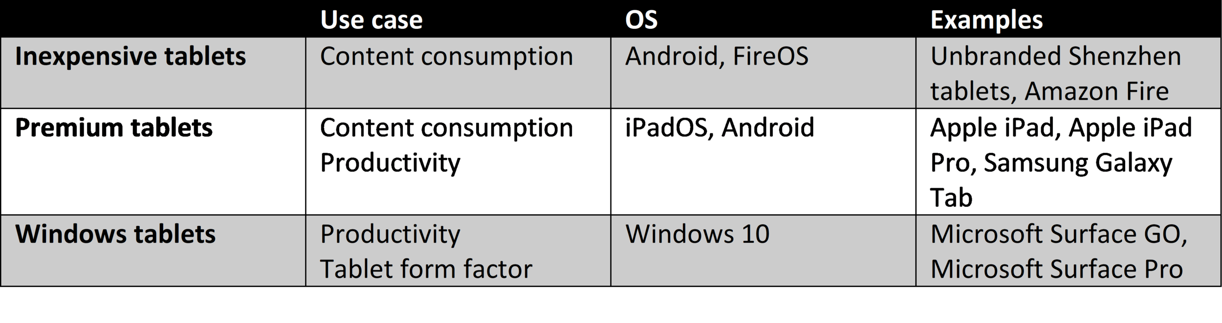 Tab S6 table.png