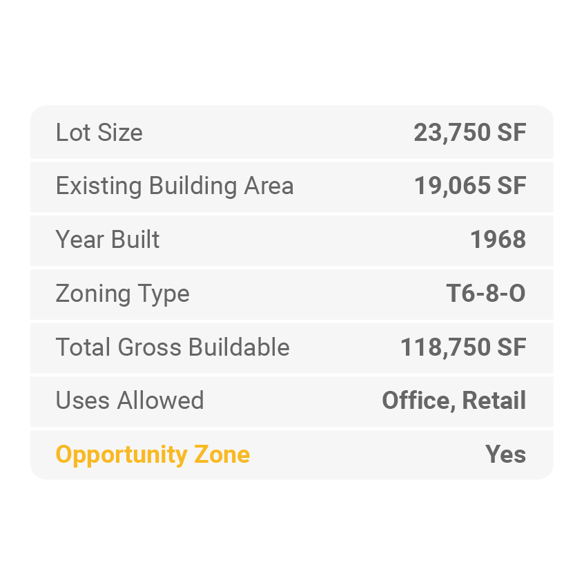 4.  Review the site info provided for your selected parcels. This includes information like Existing Building Area, Year Built, Zoning and whether the parcel is in an Opportunity Zone.