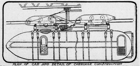1910-April-17-San-Francisco-Call-car-and-carriage-sm.jpg