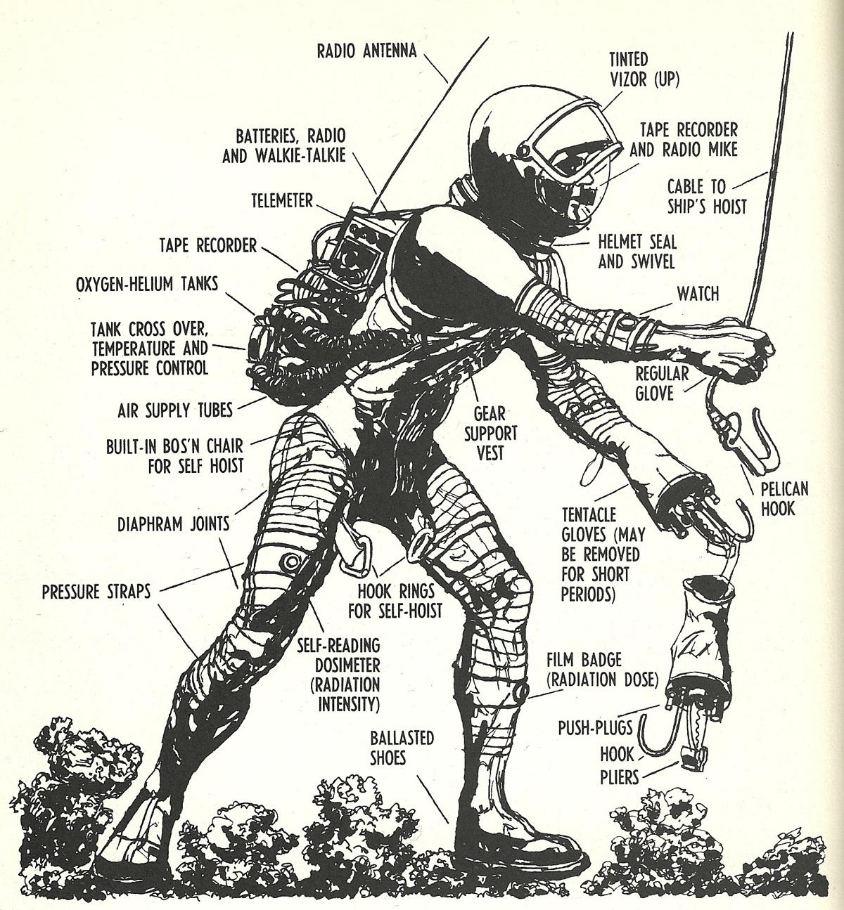 1958 von braun spacesuit paleo-future.jpg