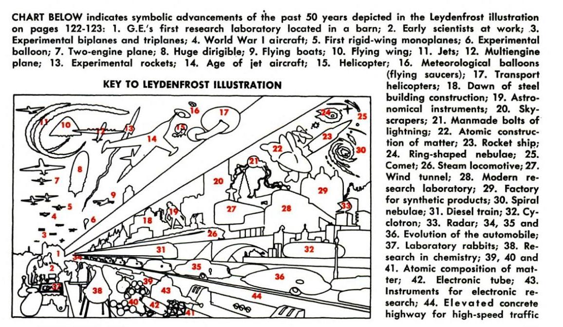 leydenfrost paleo-future.jpg