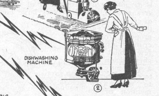 Dishwashing machine from the 1919 New York Electrical Show (Novak Archive)