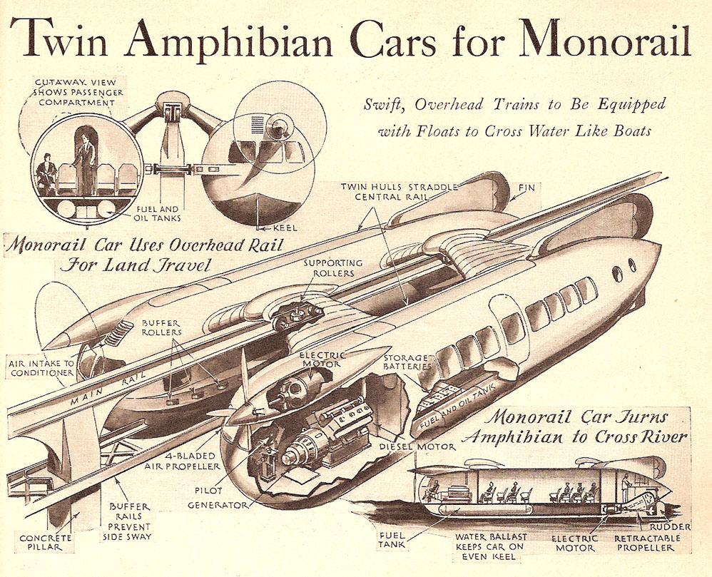 pop science 1934 amphibian monorail.jpg