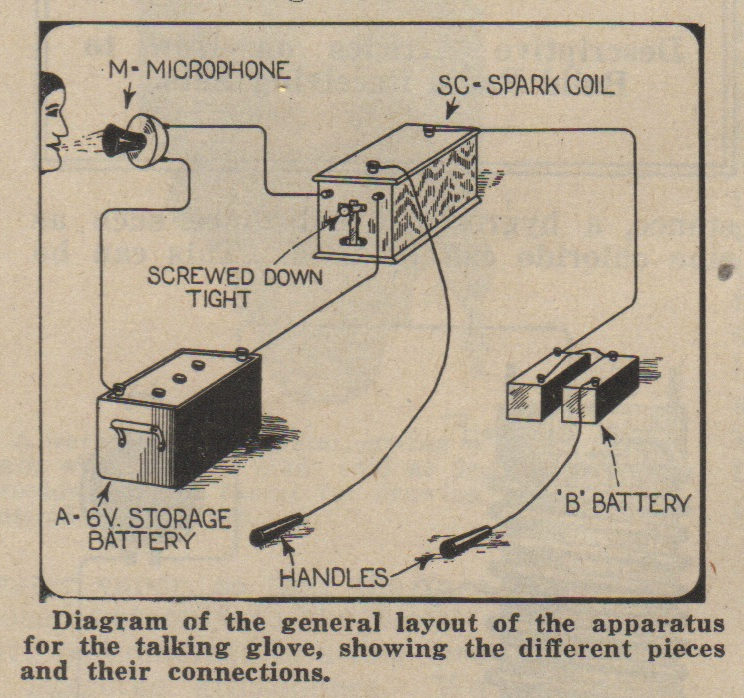 February 1923 issue of Practical Electrics (Novak Archive)