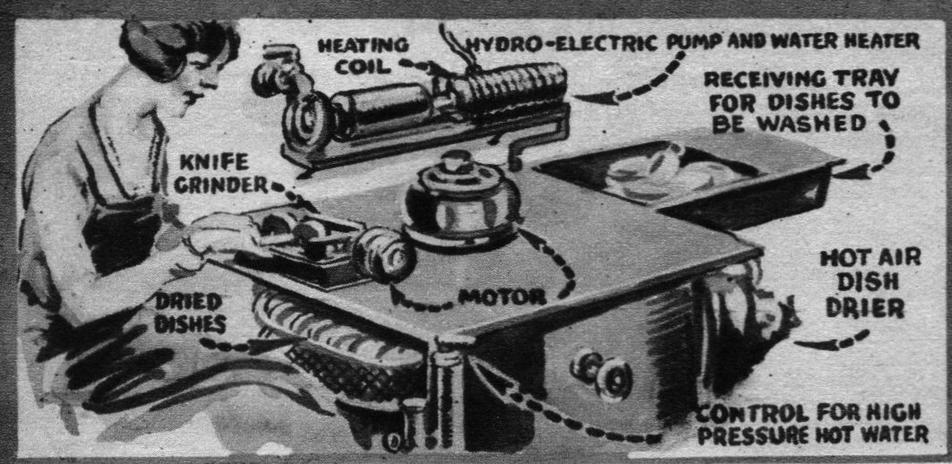 March 1924 issue of Science and Invention magazine (Novak Archive)