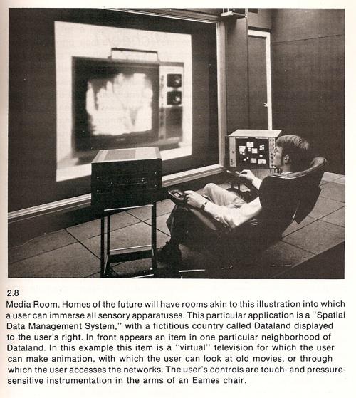 1979 media room paleofuture.jpg