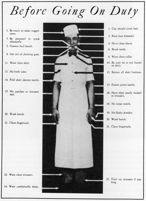1931 checklist for White Castle employees (source:  Philip Langdon )