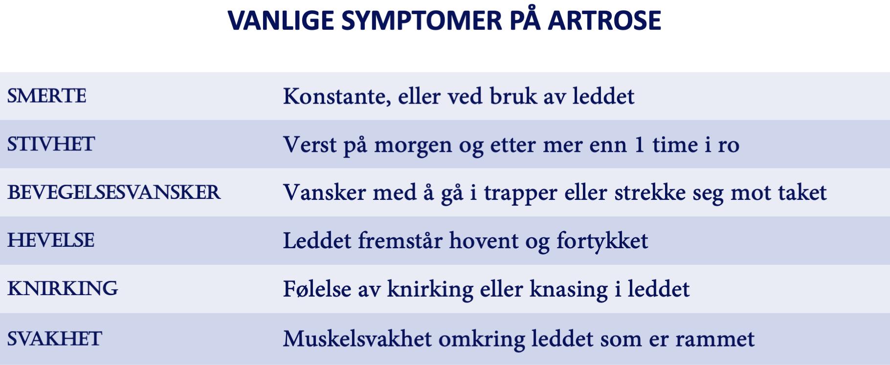 Symptomer til artrose symptomer