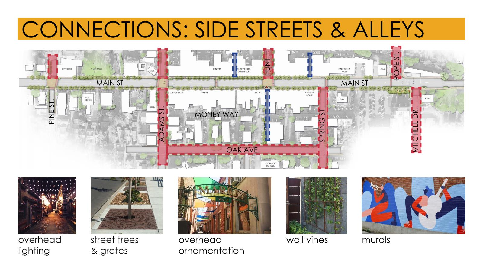 Side streets and alleys can expand the Main Street character and enhance pedestrian connections.