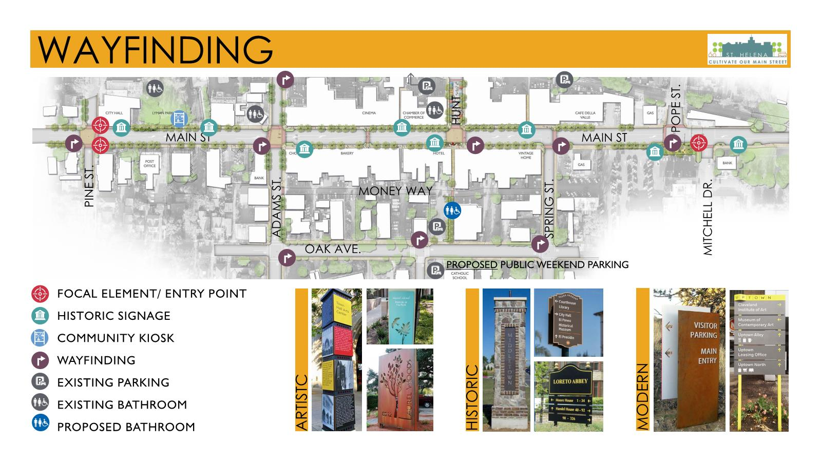 Wayfinding and Signage can direct users to restrooms, public parking, and key destinations.