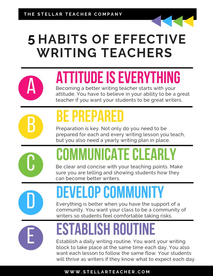 5 Habits - PNG.png