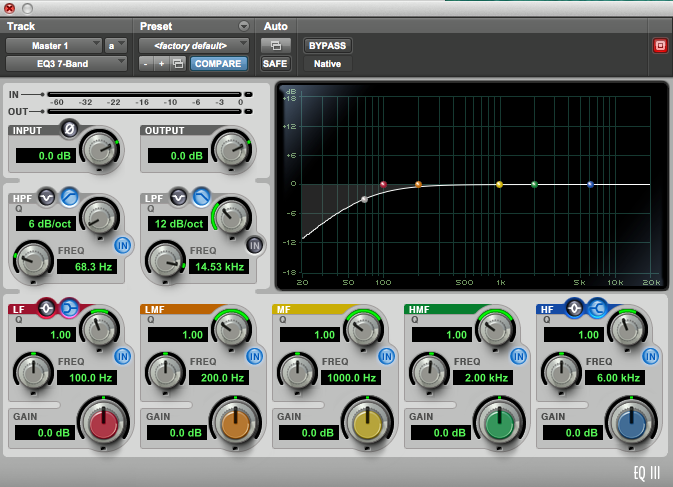 High pass filter with a more gentle 'roll off' between the 30 - 100Hz area
