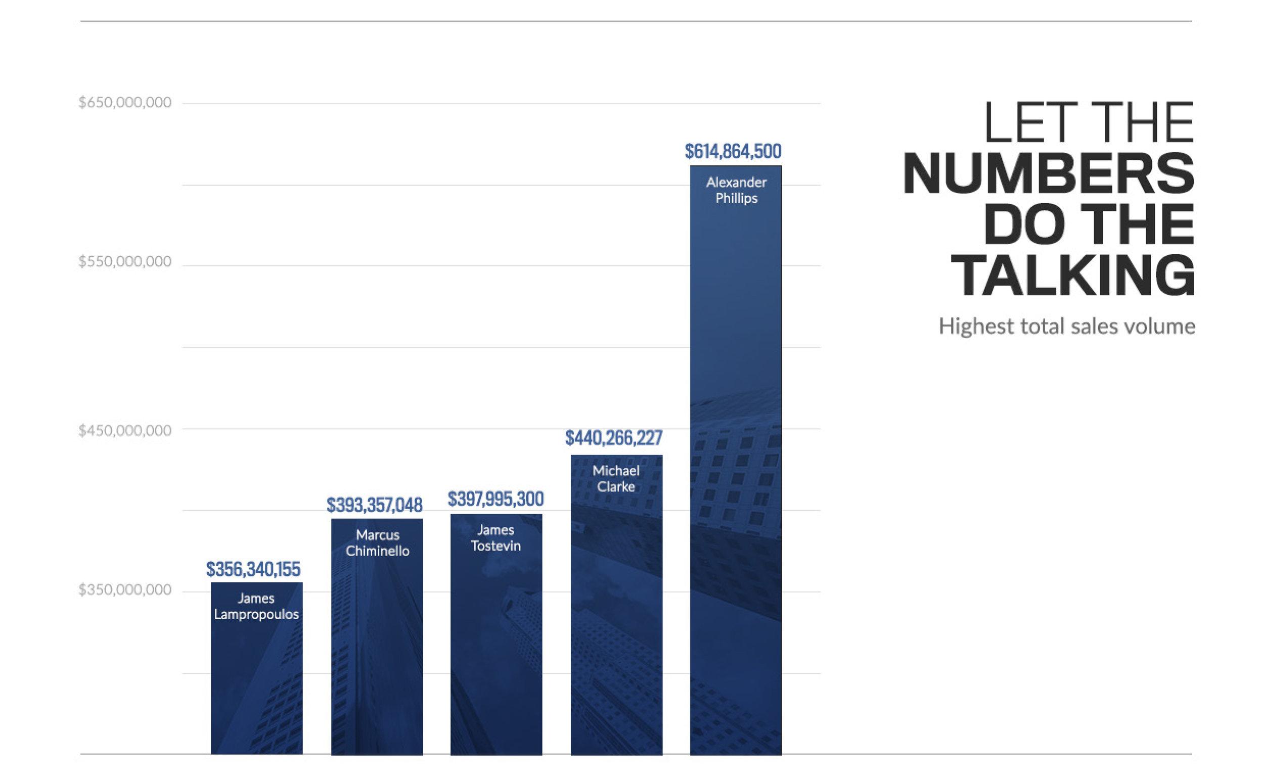 Chart-SalesVol.jpg
