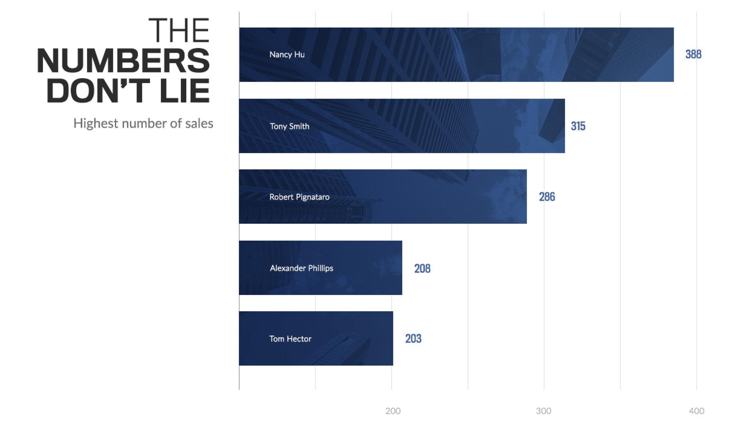 Chart-Sales.jpg