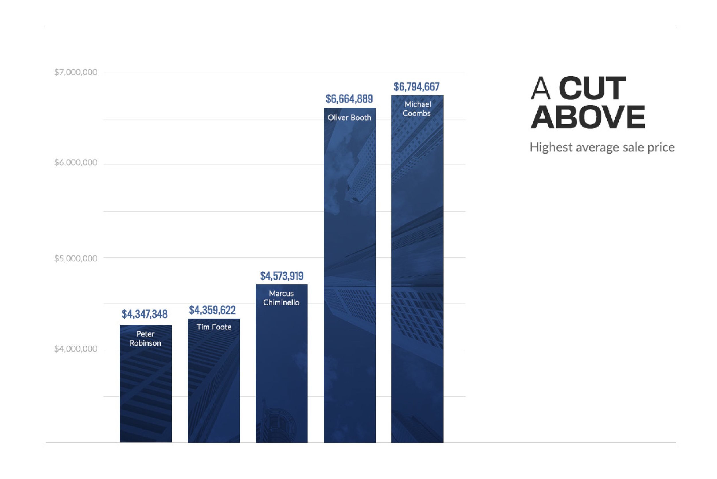 Chart-SalePrice.jpg