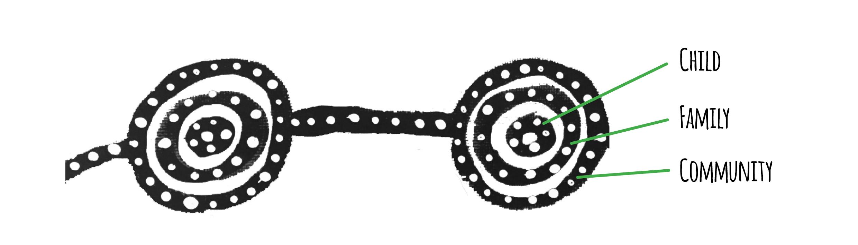Kingdom-Kare-Circle-Representation.jpg