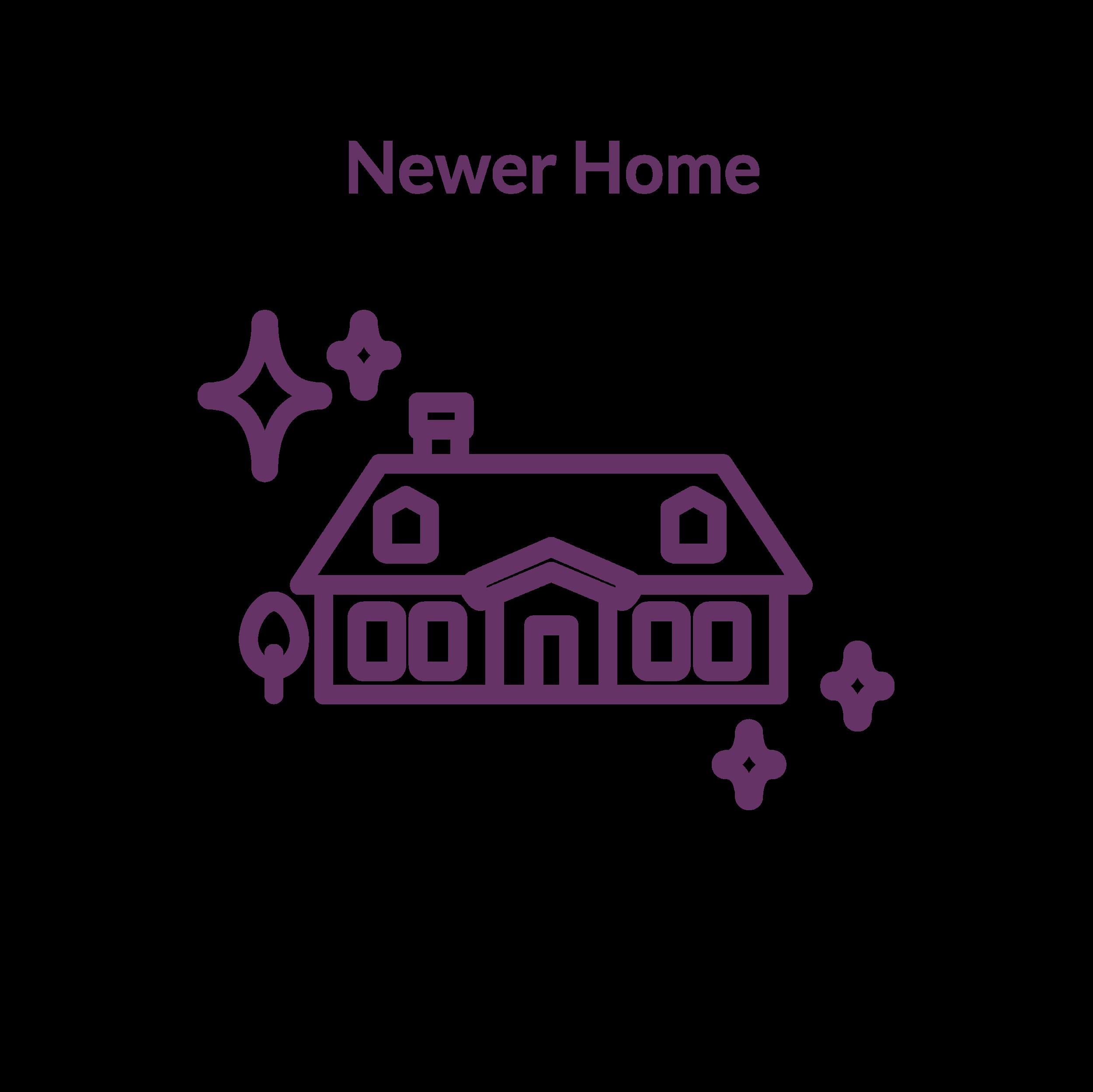 Newer home
