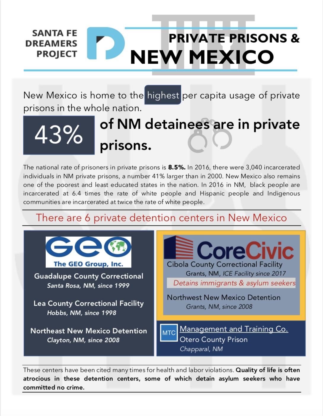 Private Prisons in New Mexico