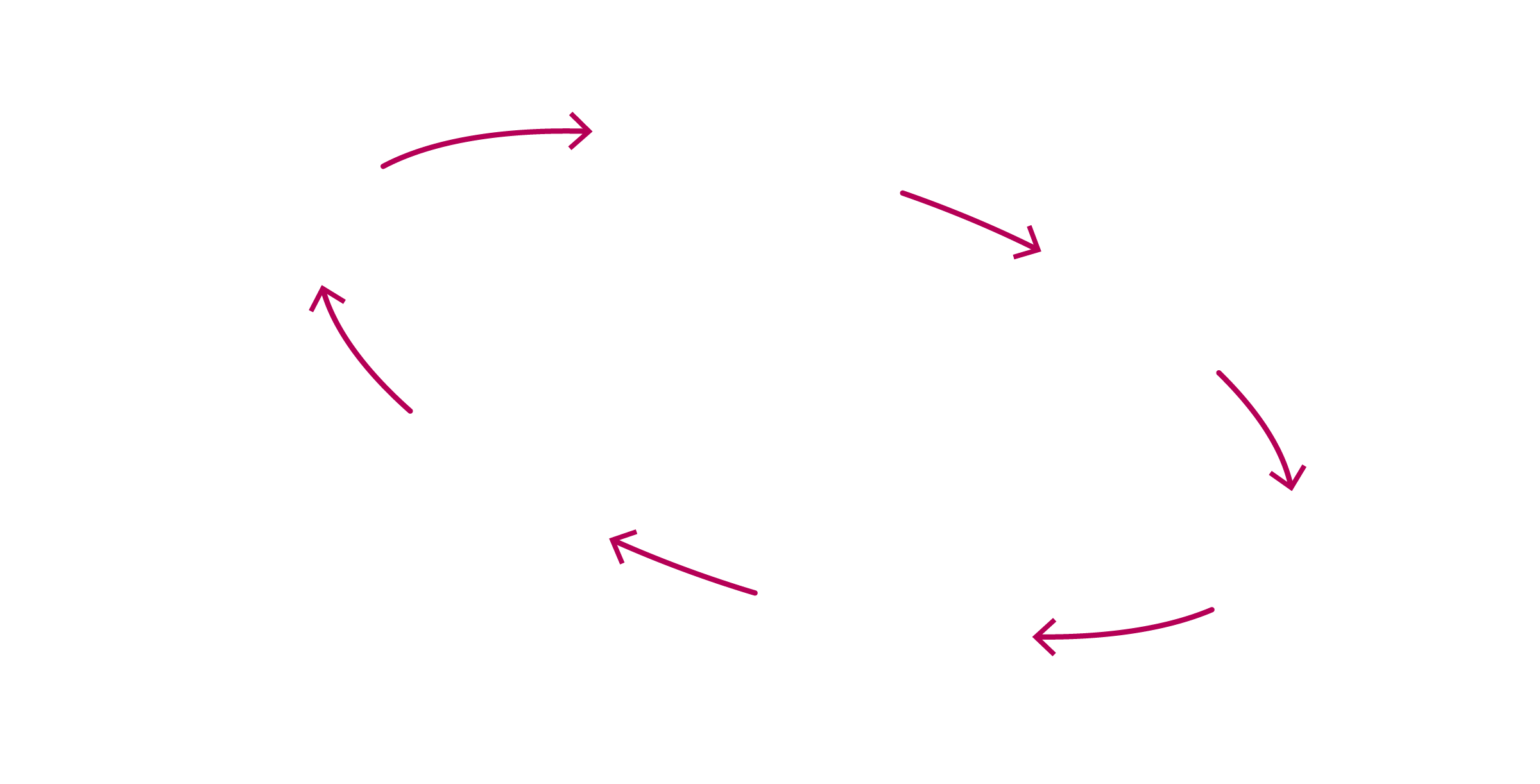 Placemaking Lifecycle web.png