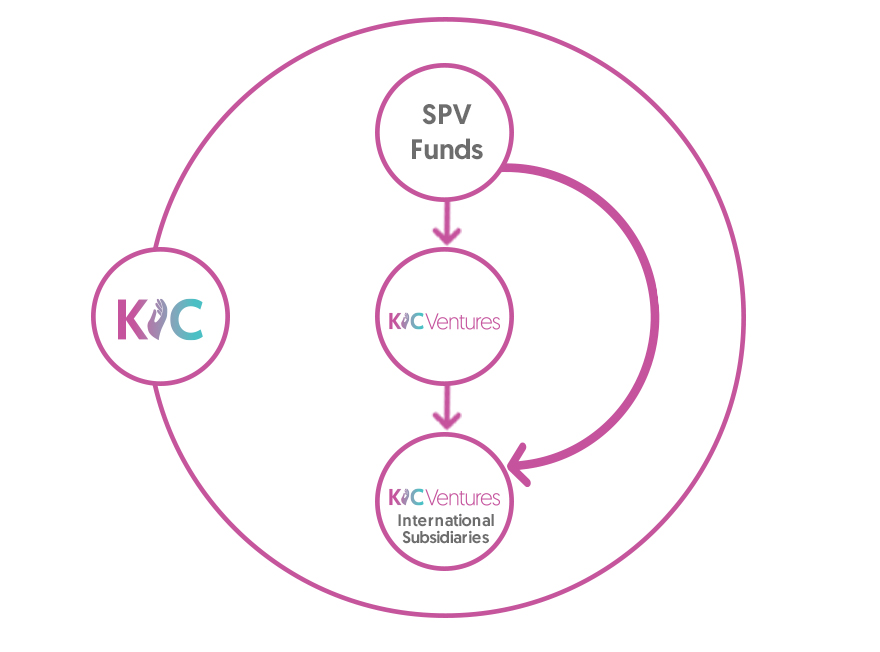 KICV_InvestmentApproach_v03.jpg