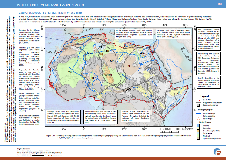 africa_basin phases.png