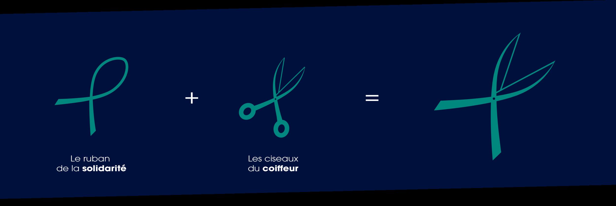 Explication logo_Plan de travail 1.png