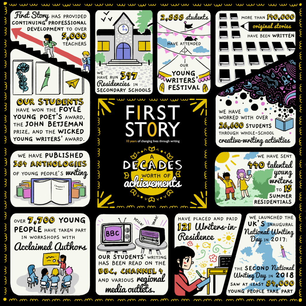 FS-Infographic-final-FORWEB-1024x1024.png
