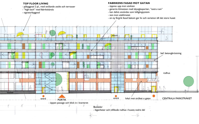 fasad-fabriken_18_20110413151157.jpg