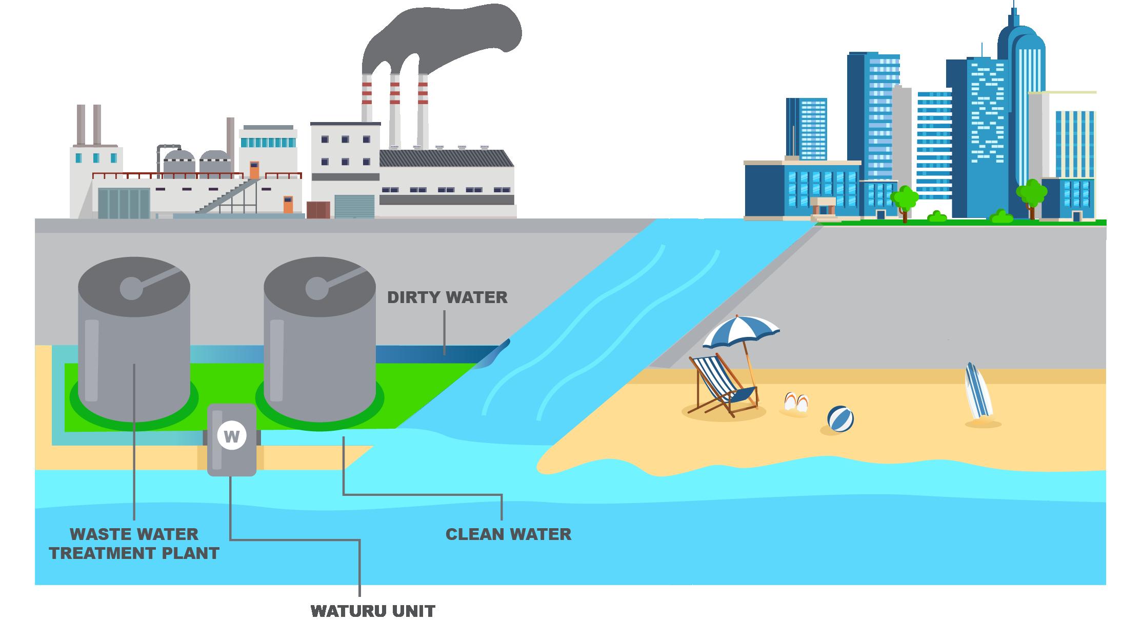 Sewage (1).png