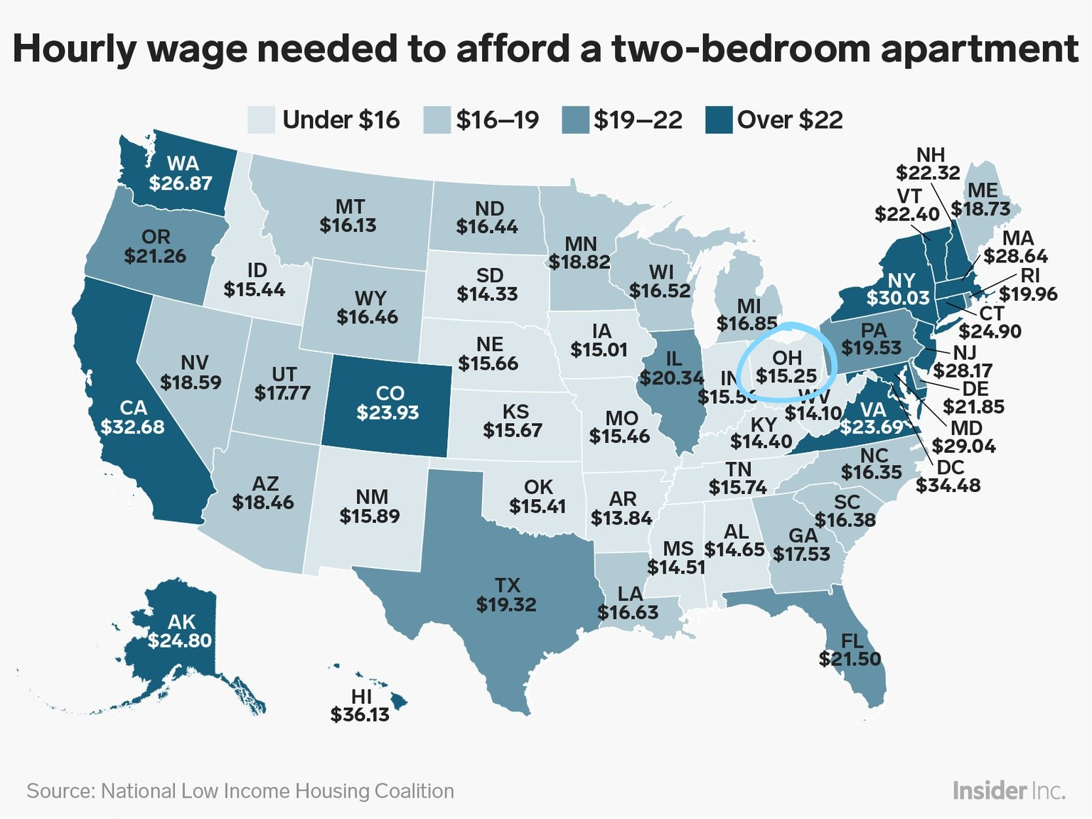 hourly wages for two bedroom apartments with Ohio circled.jpg