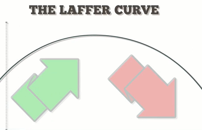 The Laffer Curve and U.S. Tax Policy.jpg