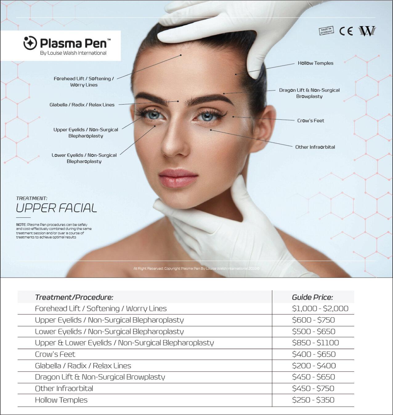 Sckin Craft Beauty - PlasmaPen Pricing