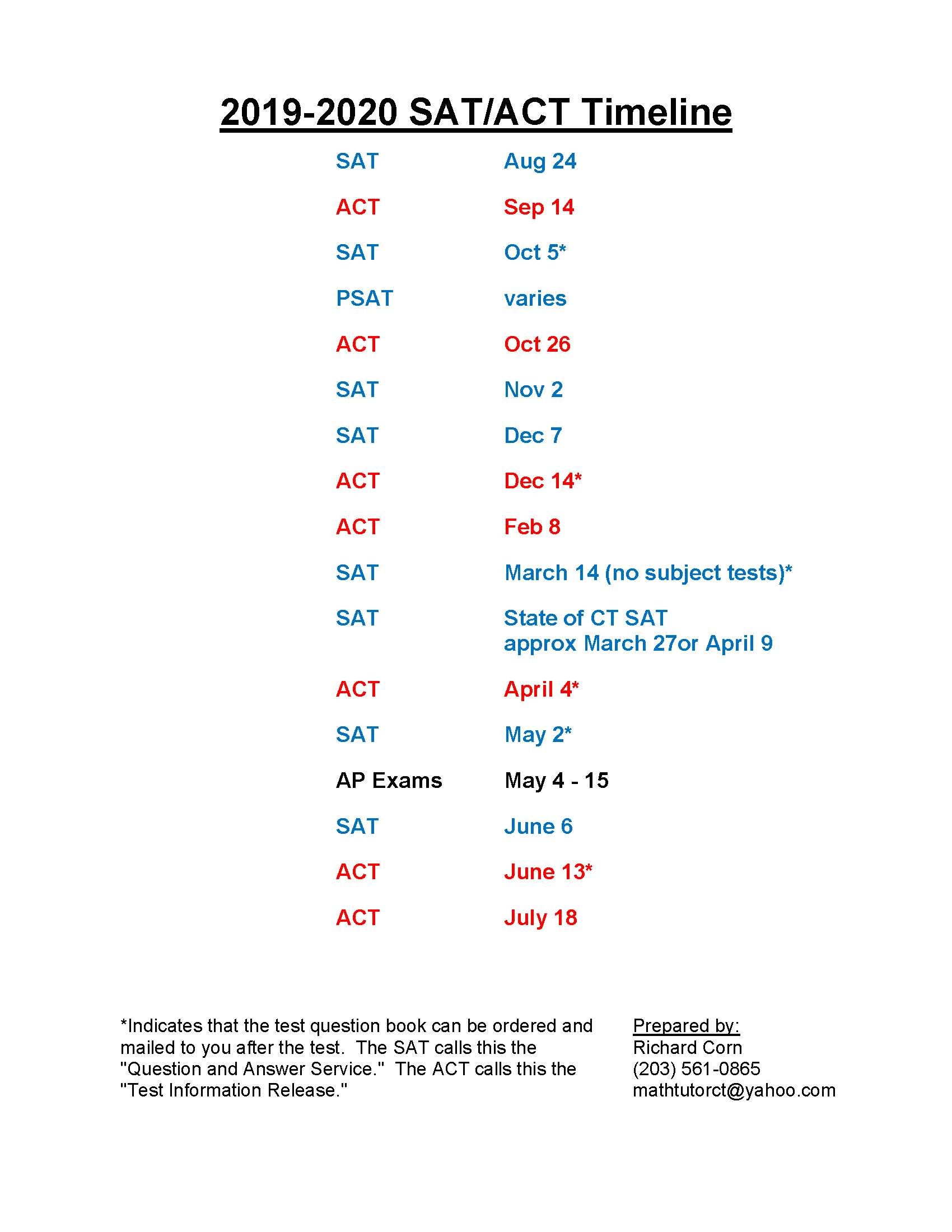 ACT and SAT dates for the 2019-2020 academic year — CT Math