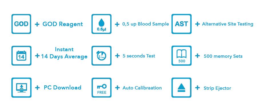 modelo+glucose+meter+1.jpg
