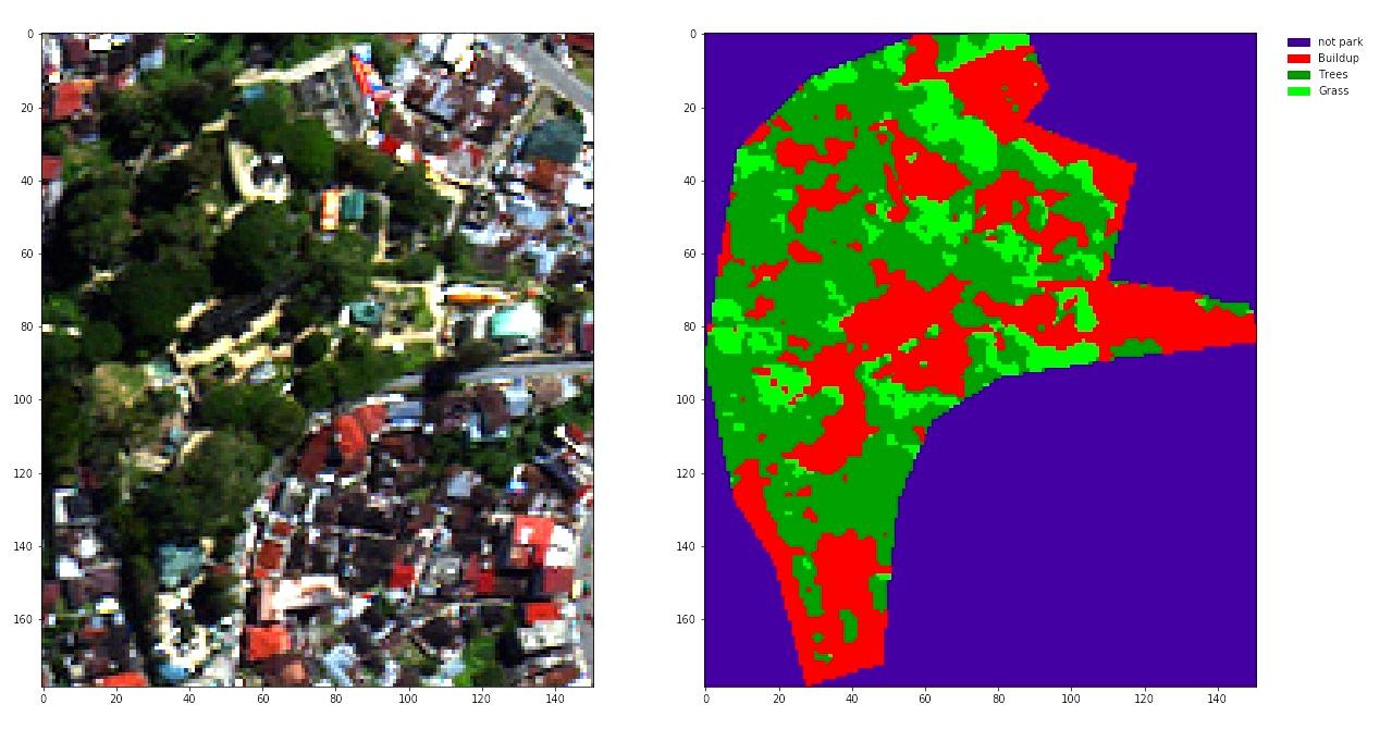 GCW Greenprint_Bukit Tinggi.png