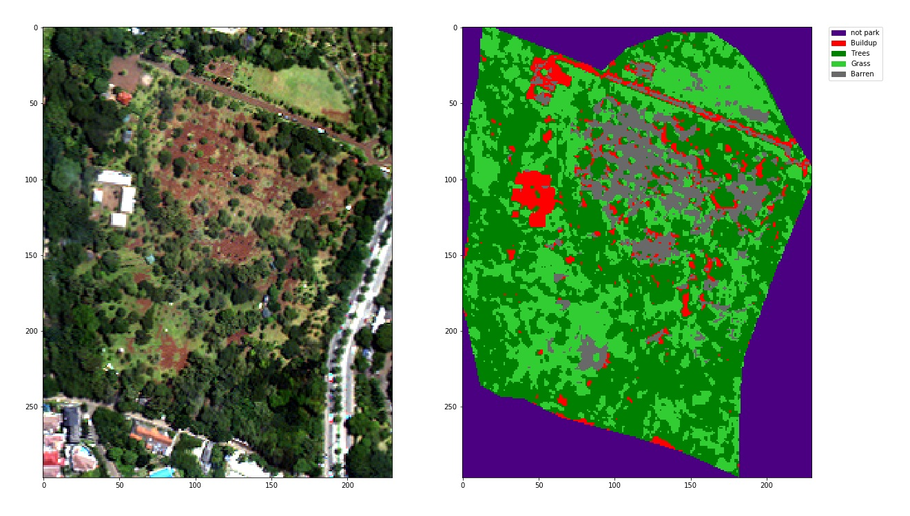 The level of detail we typically achieve when classifying land use in urban green spaces. Here, in a park in Jakarta, we analysed the percentage of 'bare ground' (displayed in gray), a useful metric to understand where greening efforts should take place. Although this example is specific to Indonesia, we believe it holds great potential for other cities dealing with similar land use problems.