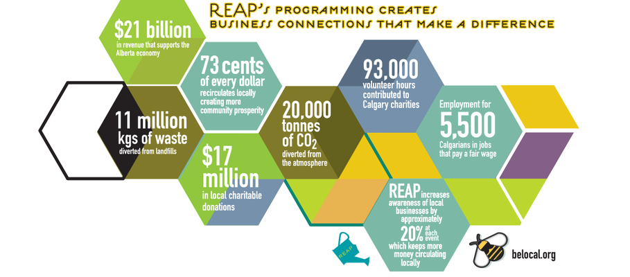 REAP_10thAnni_MAINinfographic RESIZE W.png