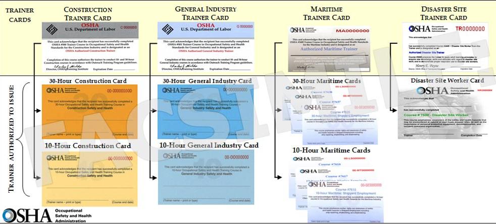 OSHA cards.PNG