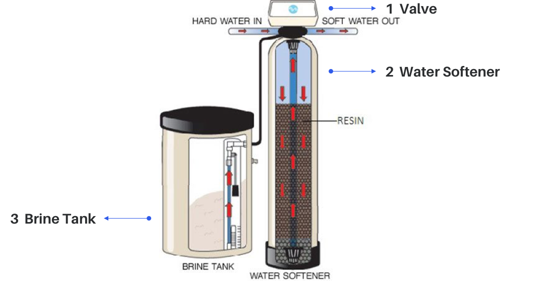 water-softener-cutout.png