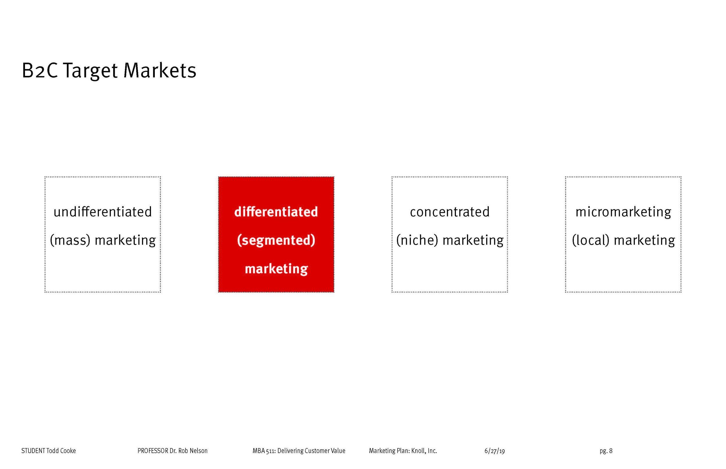 Final Marketing Plan (TC) - Week 10_Page_08.jpg
