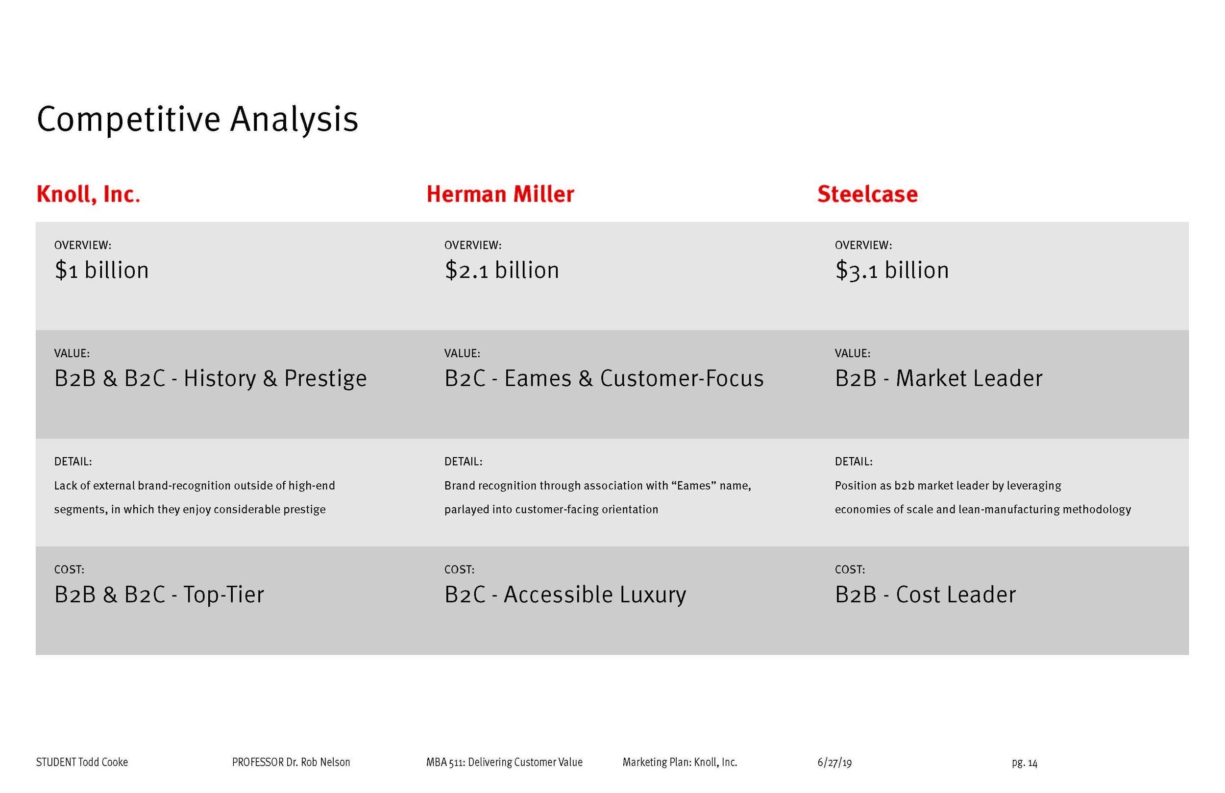 Final Marketing Plan (TC) - Week 10_Page_14.jpg