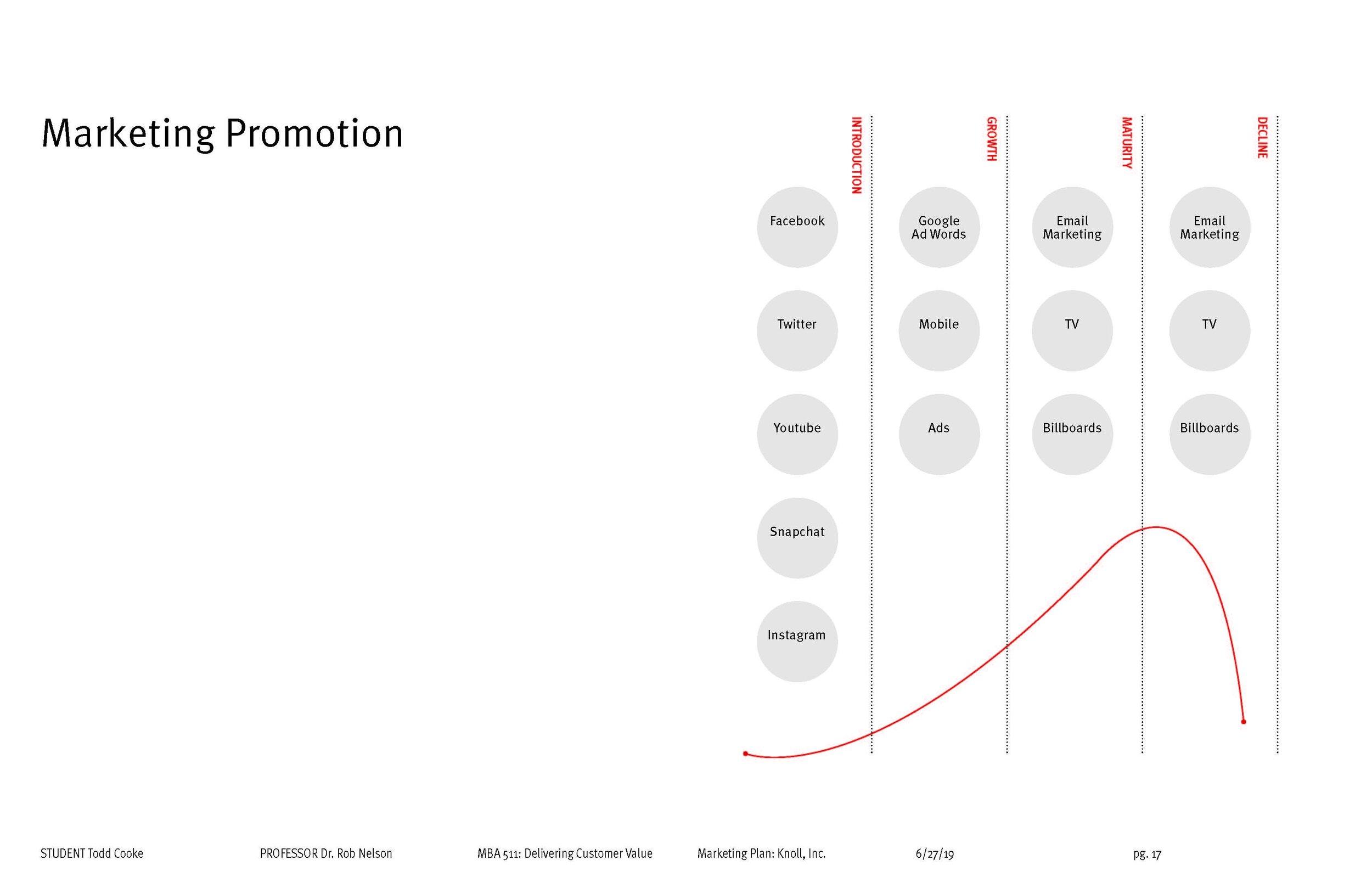 Final Marketing Plan (TC) - Week 10_Page_17.jpg