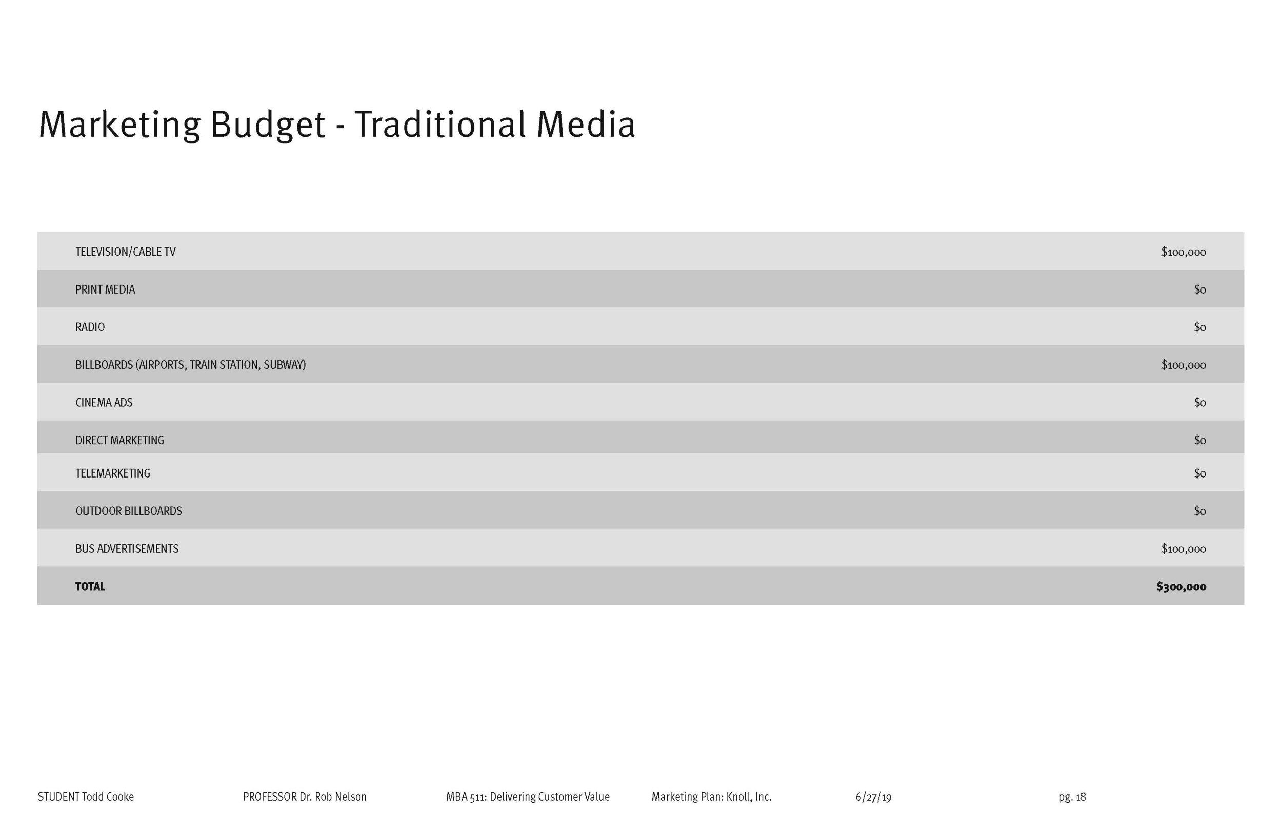 Final Marketing Plan (TC) - Week 10_Page_18.jpg