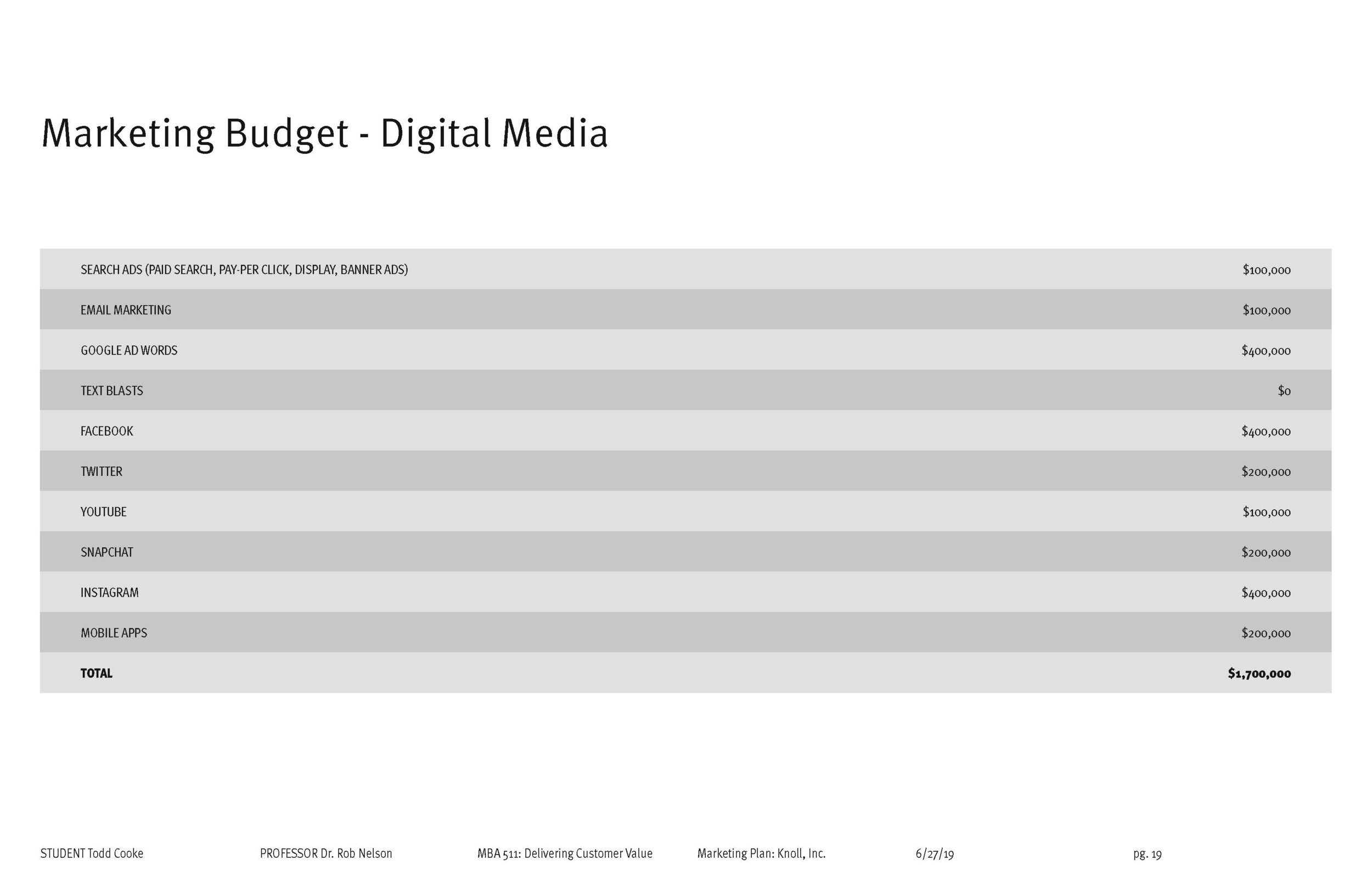 Final Marketing Plan (TC) - Week 10_Page_19.jpg