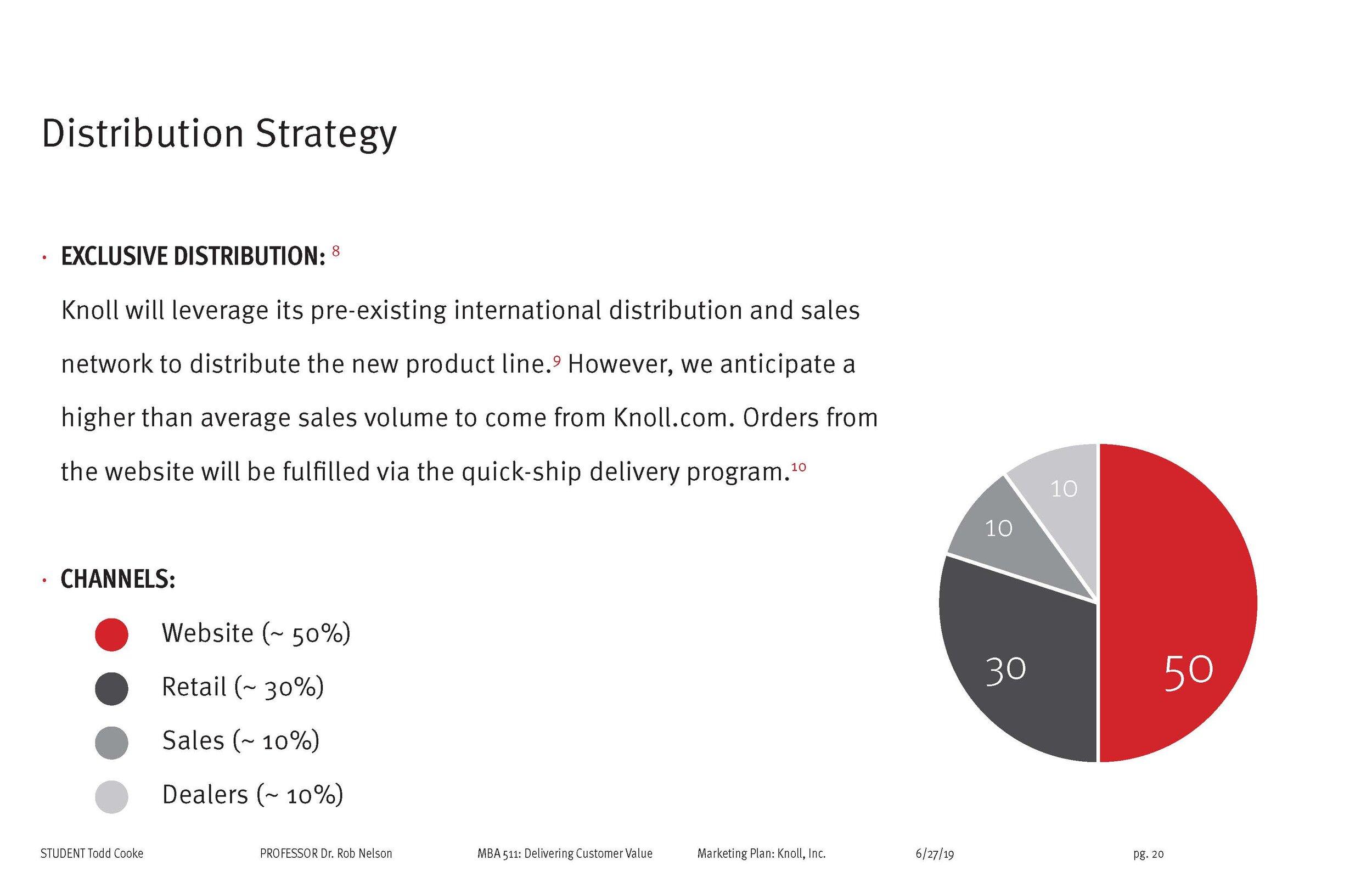 Final Marketing Plan (TC) - Week 10_Page_20.jpg
