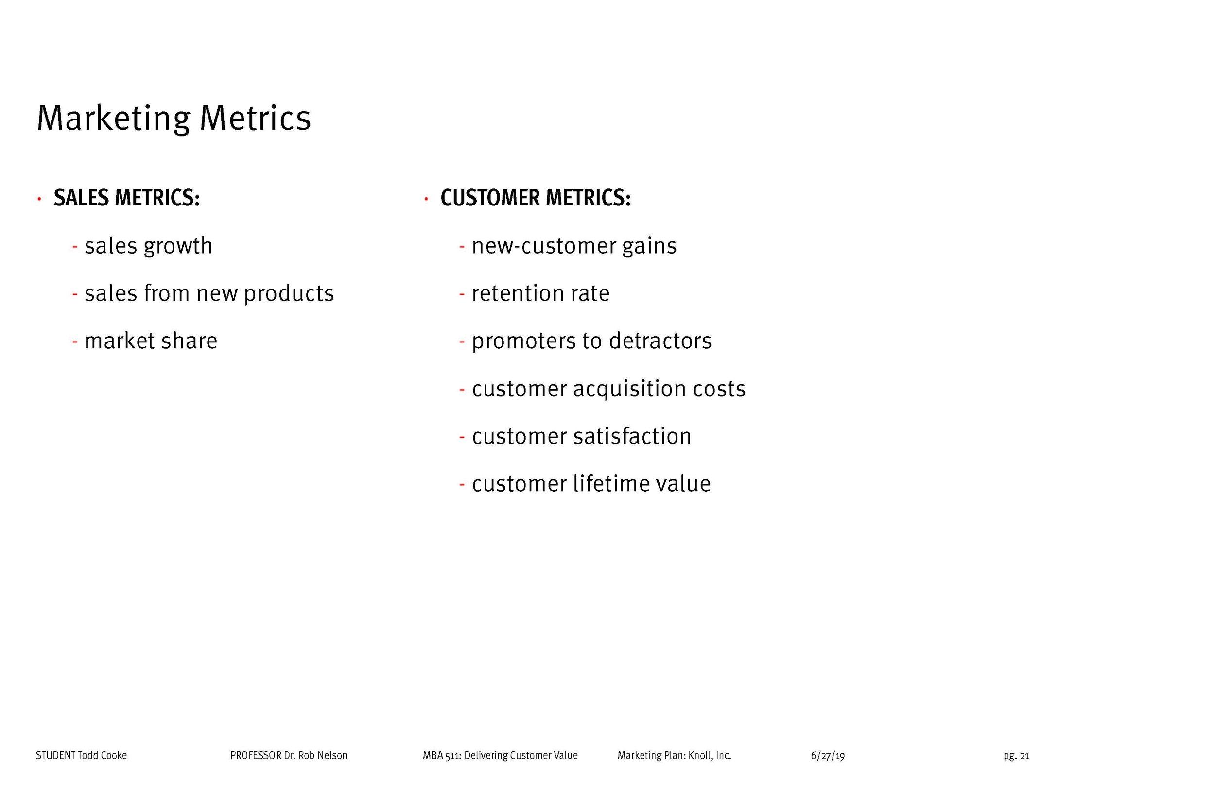 Final Marketing Plan (TC) - Week 10_Page_21.jpg