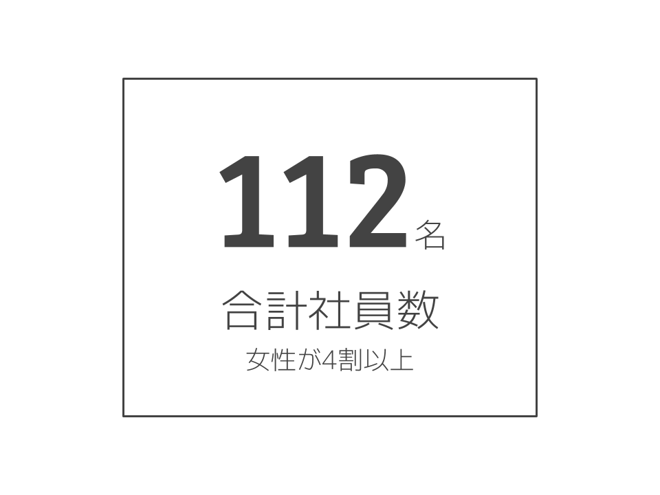 【 INFOGRAPHIC】社員数 (3).png