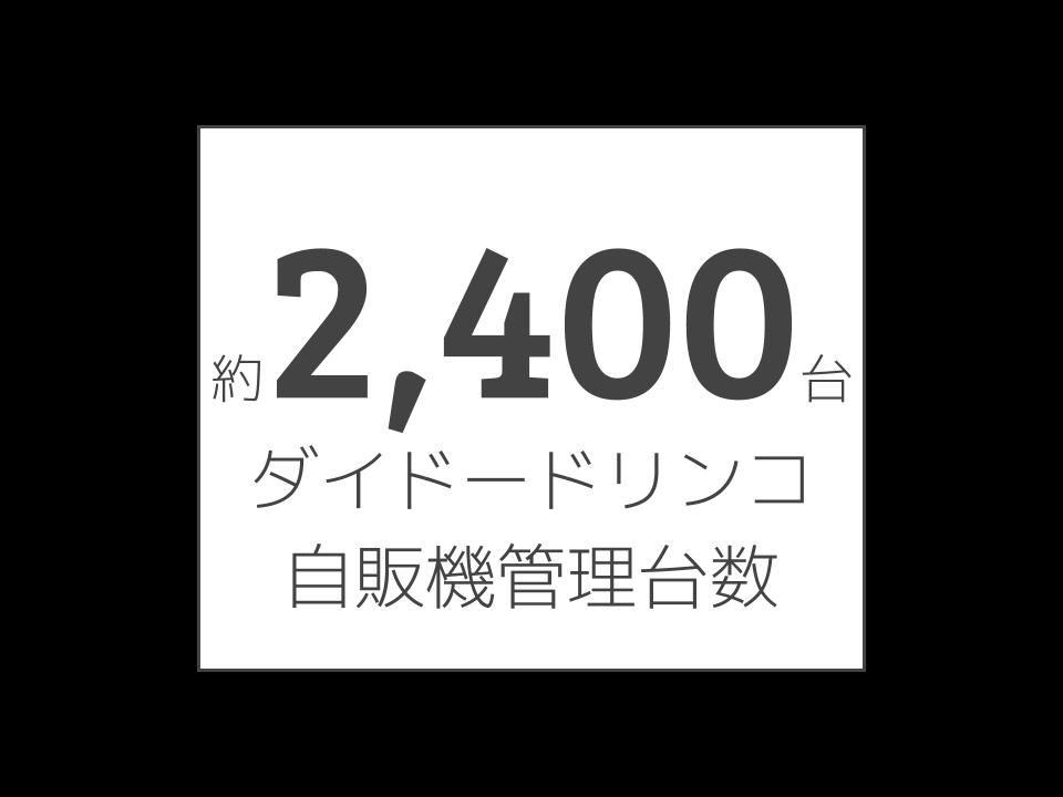 【 INFOGRAPHIC】ダイドードリンコ自販機管理台数 (3).png