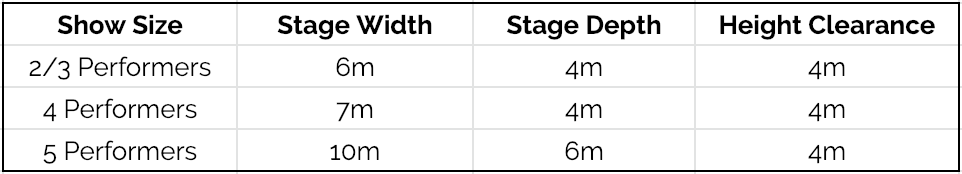 Fire show stage size