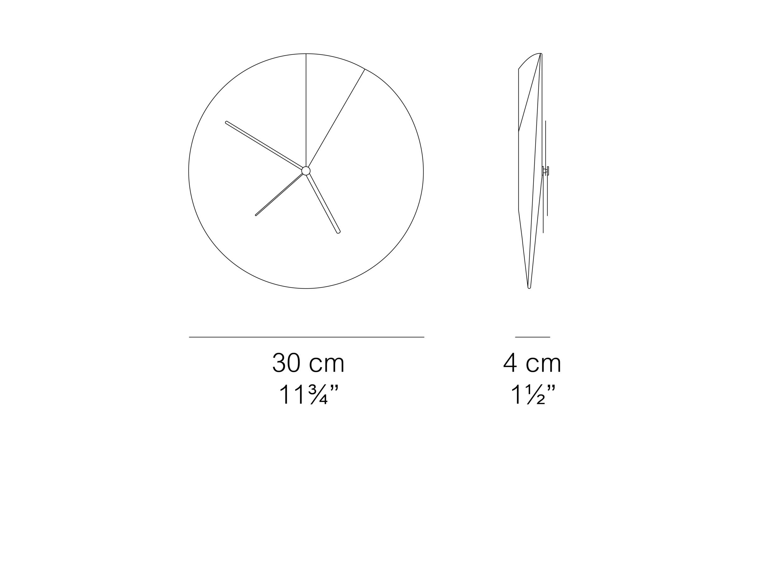 oree_dimensions